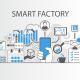 اینترنت اشیاء صنعتی IIOT